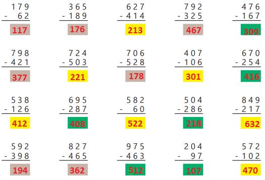 3. Sınıf Matematik MEB Yayınları Sayfa 32 Çalışma Kitabı Cevapları