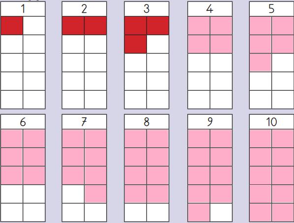 3. Sınıf Matematik MEB Yayınları Sayfa 36 Ders Kitabı Cevapları-11