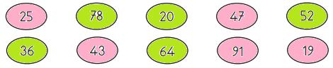 3. Sınıf Matematik MEB Yayınları Sayfa 37 Ders Kitabı Cevapları
