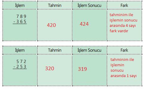 3. Sınıf Matematik MEB Yayınları Sayfa 47 Çalışma Kitabı Cevapları