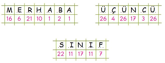 3. Sınıf Türkçe Ders Kitabı 14-15-16-17-18