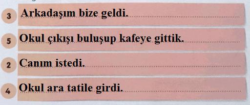 3. Sınıf Türkçe Gizem Yayıncılık Sayfa 35 Ders Kitabı Cevaplarııı