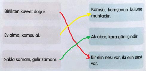 3. Sınıf Türkçe Gizem Yayıncılık Sayfa 40 Ders Kitabı Cevapları