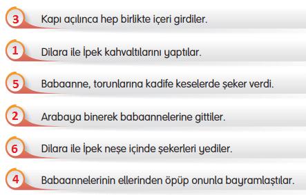 3. Sınıf Türkçe Gizem Yayıncılık Sayfa 97 Ders Kitabı Cevaplar