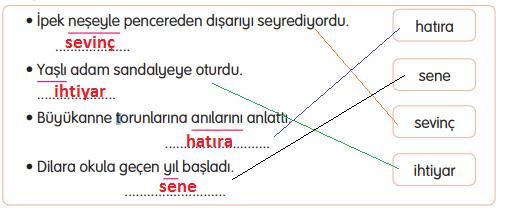 3. Sınıf Türkçe Gizem Yayıncılık Sayfa 97 Ders Kitabı Cevaplar2
