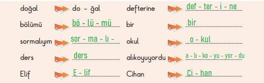 3. Sınıf Türkçe MEB SDR İpekyolu Yayıncılık Sayfa 35. Ders Kitabı Cevapları