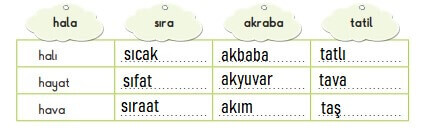 3. Sınıf Türkçe MEB SDR İpekyolu Yayıncılık Sayfa 49. Ders Kitabı Cevapları