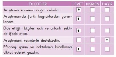3. Sınıf Türkçe MEB SDR İpekyolu Yayıncılık Sayfa 61. Ders Kitabı Cevapları