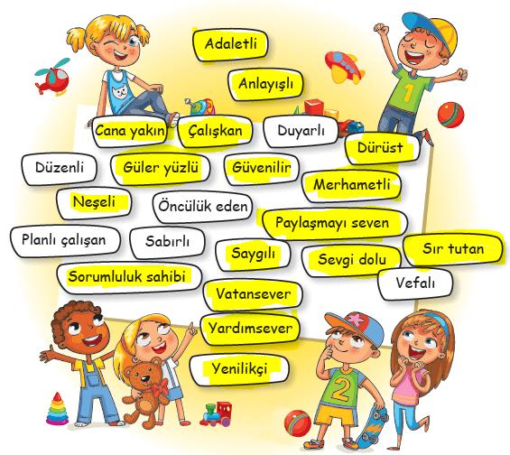 3. Sınıf Türkçe MEB Yayınları Sayfa 15 Ders Kitabı Cevapları