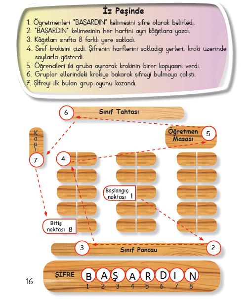 3. Sınıf Türkçe MEB Yayınları Sayfa 16 Ders Kitabı Cevapları