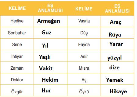 3. Sınıf Türkçe Çalışma Kitabı 14-15-16-17. Sayfa Cevapları MEB Yayınları Yardımcı Kaynak