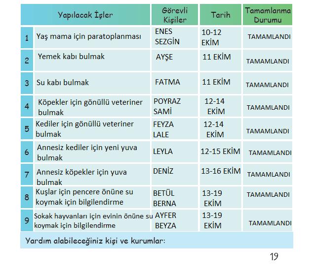 3. Sınıf Türkçe MEB Yayınları Sayfa 19 Ders Kitabı Cevapları