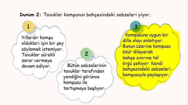 3. Sınıf Türkçe MEB Yayınları Sayfa 31 Ders Kitabı Cevapları