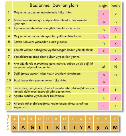 3. Sınıf Türkçe MEB Yayınları Sayfa 51 Ders Kitabı Cevapları