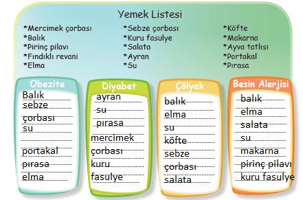 3. Sınıf Türkçe MEB Yayınları Sayfa 53 Ders Kitabı Cevapları