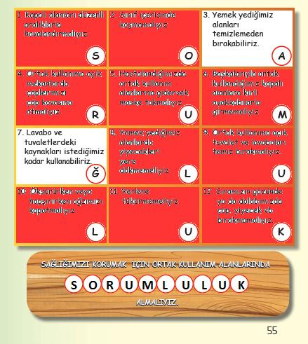 3. Sınıf Türkçe MEB Yayınları Sayfa 55 Ders Kitabı Cevapları