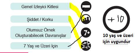 3. Sınıf Türkçe MEB Yayınları Sayfa 67 Çalışma Kitabı Cevapları Yardımcı Kaynak