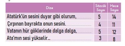 3. Sınıf Türkçe SDR İpekyolu Yayıncılık Sayfa 65. Ders Kitabı Cevapları