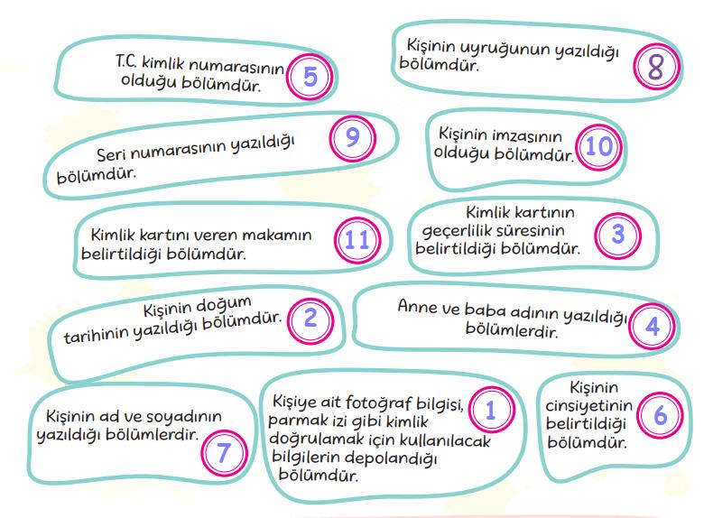4. Sınıf Sosyal Bilgiler MEB Yayınları Sayfa 12 Çalışma Kitabı Cevapları