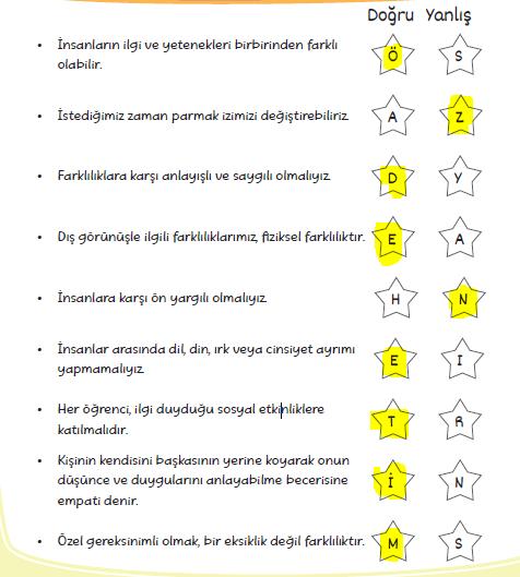 4. Sınıf Sosyal Bilgiler MEB Yayınları Sayfa 25 Çalışma Kitabı Cevapları