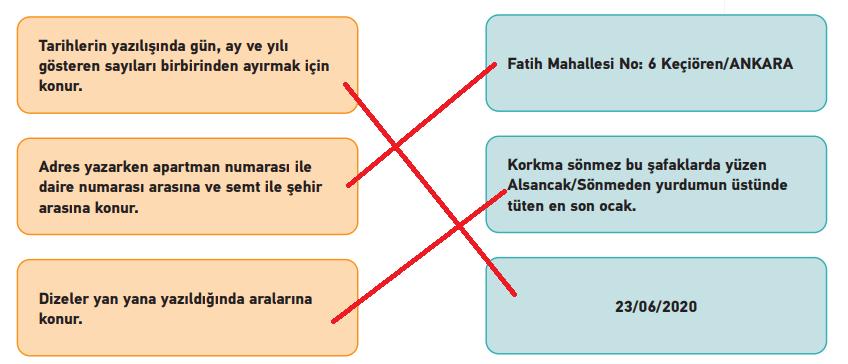 4. Sınıf Türkçe MEB Yayınları Sayfa 18 Telafi Kitabı Cevapları