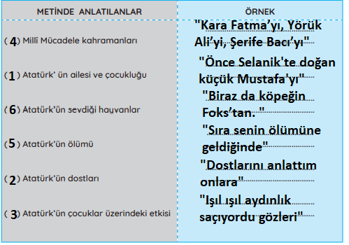 4. Sınıf Türkçe MEB Yayınları Sayfa 36 Çalışma Kitabı Cevapları Yardımcı Kaynak