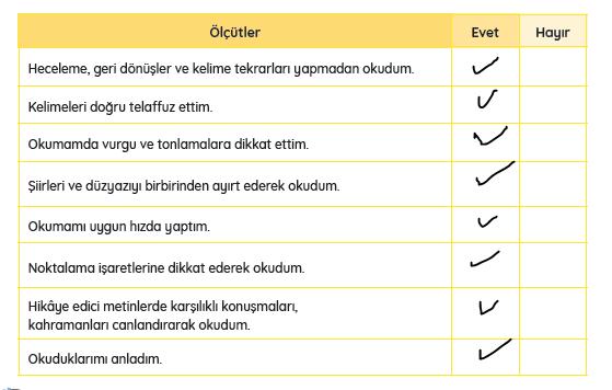 4. Sınıf Türkçe MEB Yayınları Sayfa 66 Çalışma Kitabı Cevapları Yardımcı Kaynak
