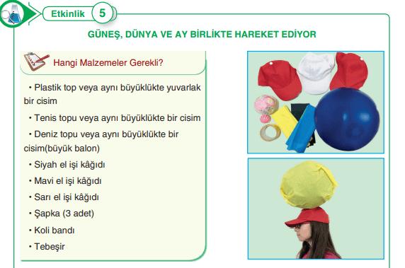 5. Sınıf Fen Bilimleri SDR Dikey Yayınları Sayfa 28 Ders Kitabı Cevapları