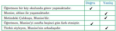 5. Sınıf Türkçe Ders Kitabı Anıttepe Yayıncılık Sayfa 29 Ders Kitabı Cevapları