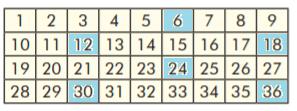 6. Sınıf Matematik MEB Yayınları Sayfa 30 Ders Kitabı Cevapları