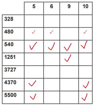 6. Sınıf Matematik MEB Yayınları Sayfa 56Ders Kitabı Cevapları1