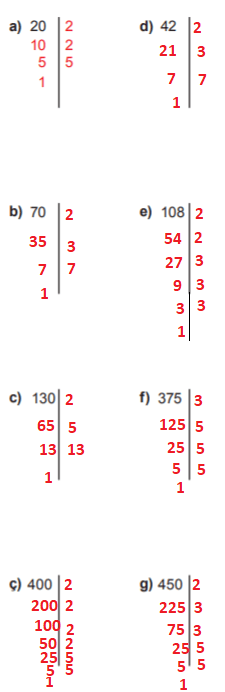 6. Sınıf Matematik MEB Yayınları Sayfa 66 Ders Kitabı Cevapları1