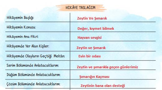 6. Sınıf Türkçe Ders Kitabı ATA Yayınları Sayfa 30 Ders Kitabı Cevapları