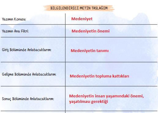 6. Sınıf Türkçe Ders Kitabı ATA Yayınları Sayfa 44 Ders Kitabı Cevapları