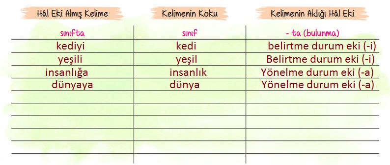 6. Sınıf Türkçe Ders Kitabı ATA Yayınları Sayfa 81 Ders Kitabı Cevapları