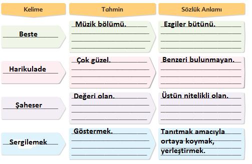 6. Sınıf Türkçe Ders Kitabı Ekoyay Yayınları Sayfa 237 Ders Kitabı Cevapları