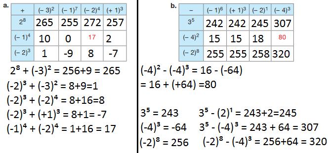 7. Sınıf Matematik Ders Kitabı Berkay Yayıncılık Sayfa 32 Ders Kitabı Cevapları