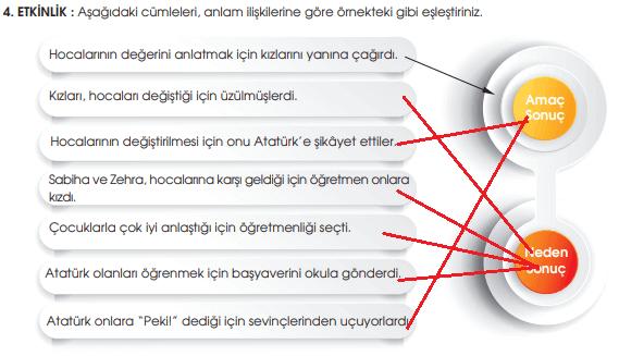 7. Sınıf Türkçe Ders Kitabı MEB Yayıncılık Sayfa 52 Ders Kitabı Cevapları