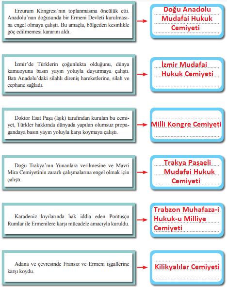 8. Sınıf T.C. İnkılap Tarihi ve Atatürkçülük Bir-Yay Yayınevi Sayfa 51 Ders Kitabı Cevapları