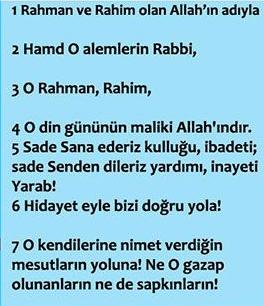 Fatiha Suresi Anlamı